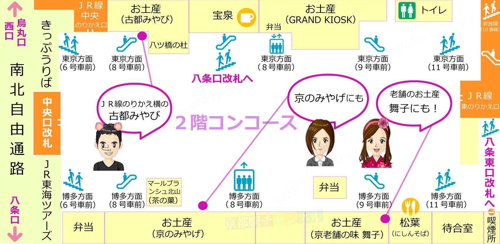 京都駅の新幹線改札内の阿闍梨餅販売マップ